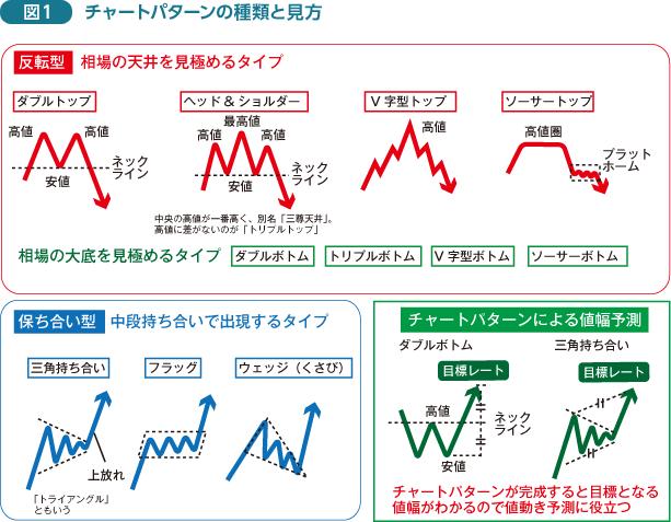 chart10_01 (1)